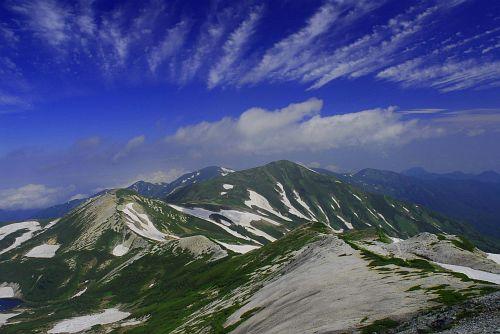 左が鉢ヶ岳・中央が雪倉岳
